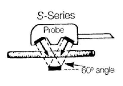 Nano and Small Flow Probes